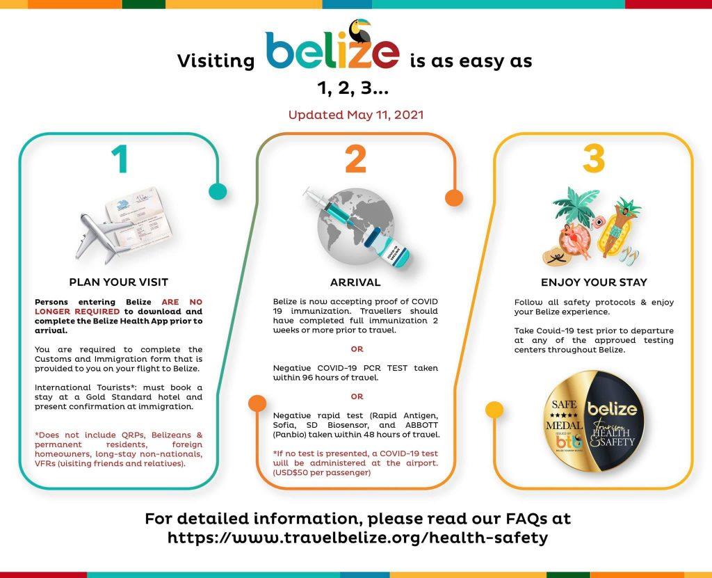 Belize Tourism Board Graphic